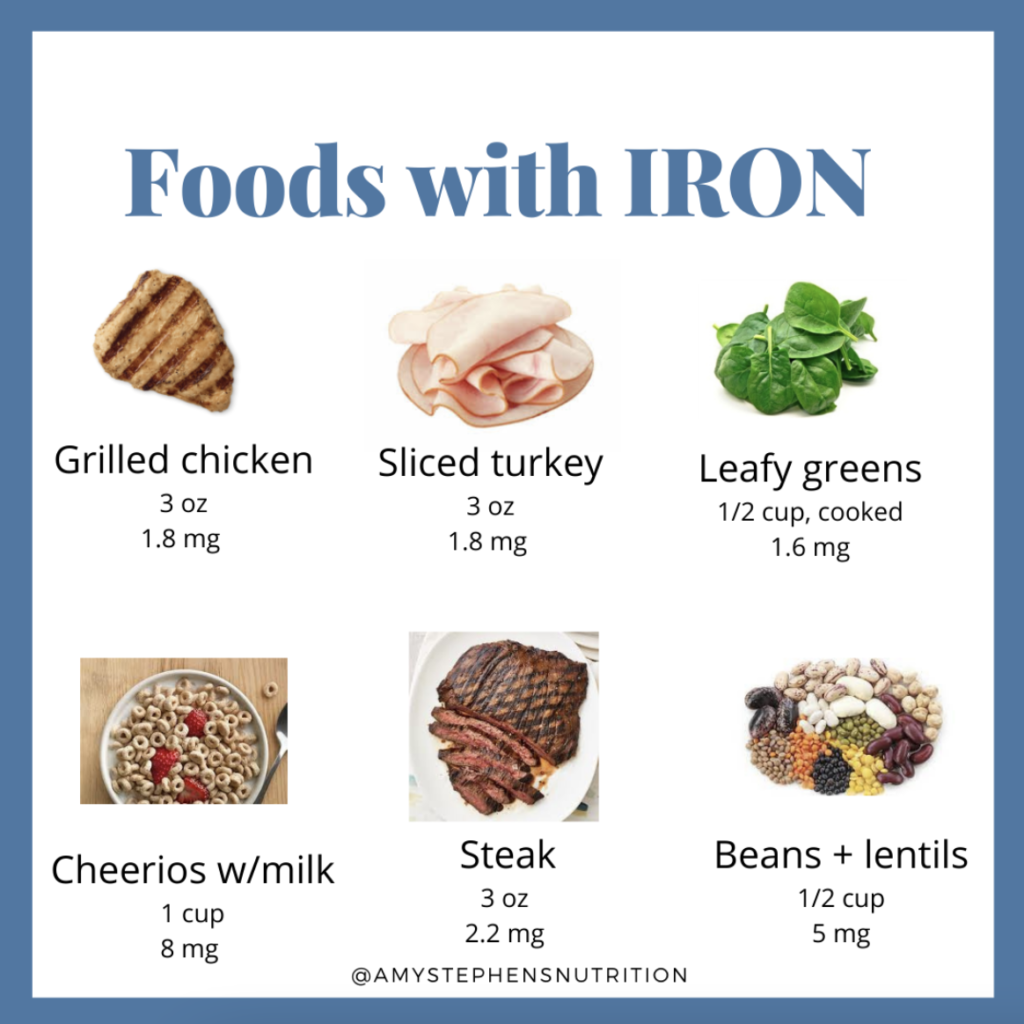 list of foods with iron